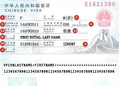 Visum Kina